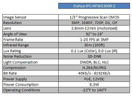 Dahua Ipc Hfw2300r Z 3mp Hd Ip Bullet Camera With