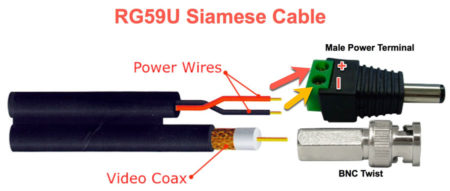 RG59U Siamese cable with male power terminal and BNC twist connector