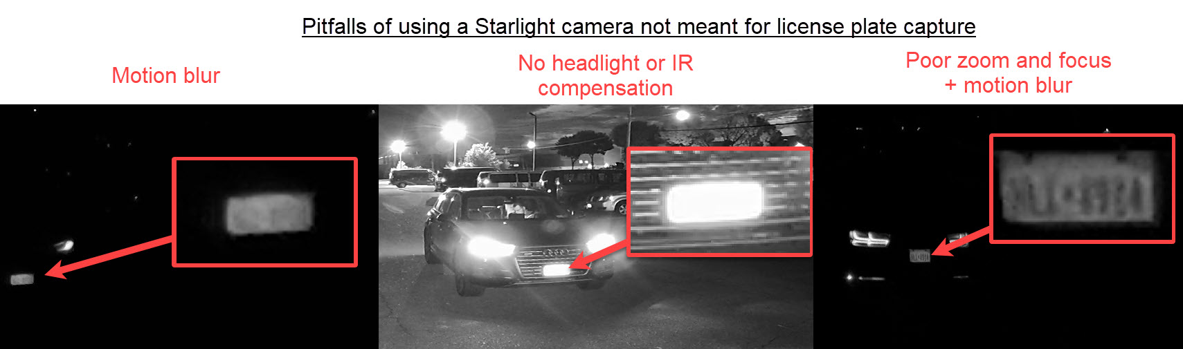 A demo of using a non-license camera or poor license plate capture settings