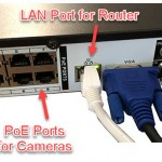 Network Ports On DVR NVR