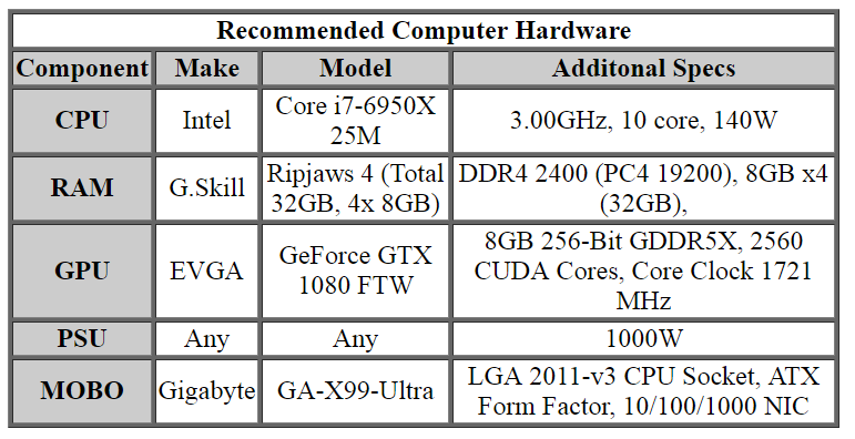 recommended pc table image