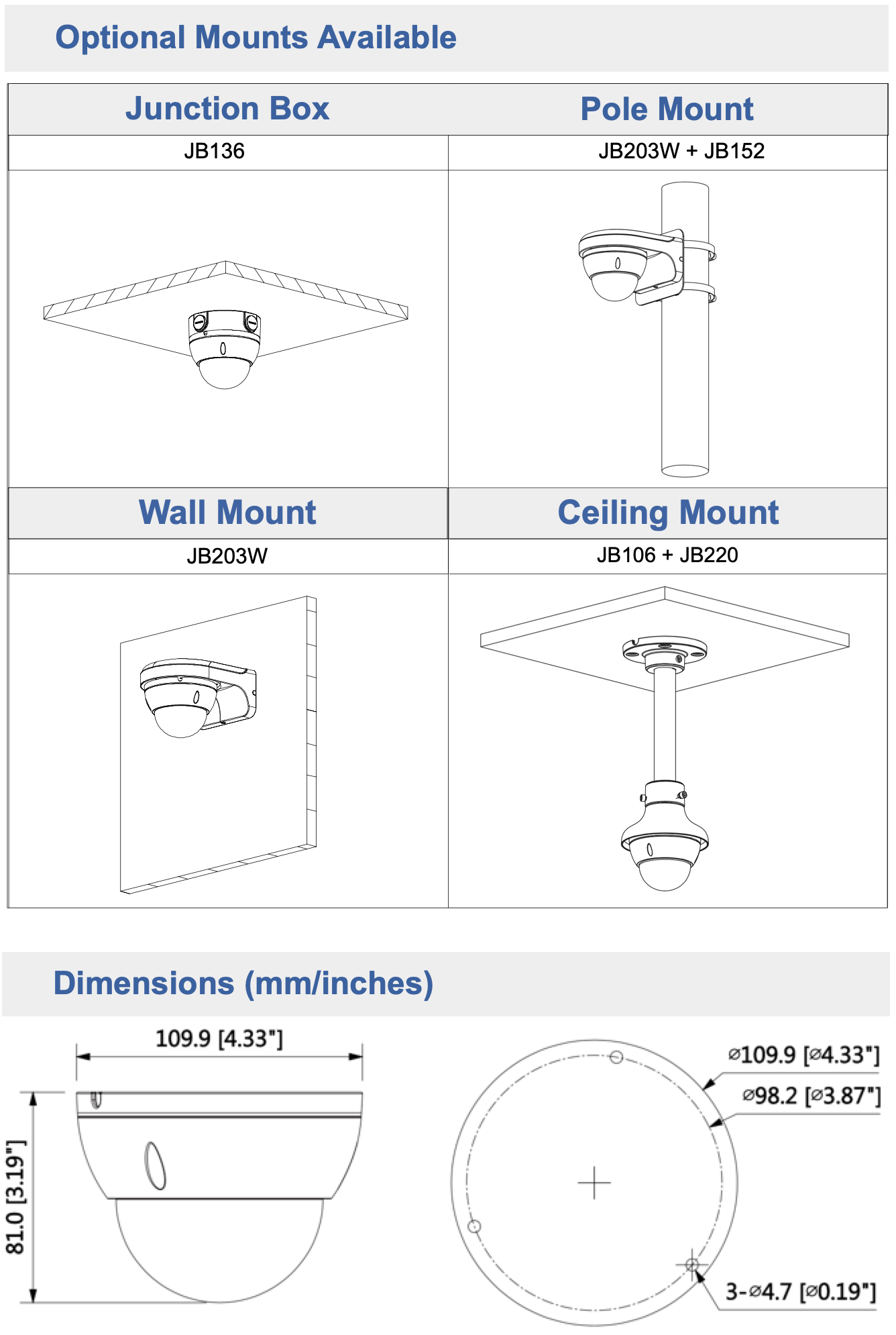 Optional mounts and brackets