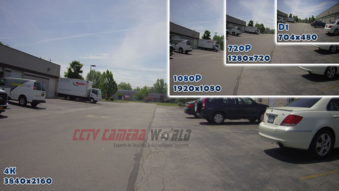 4K resolution video vs 1080P vs D1