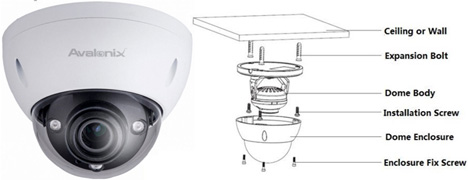 dome type security camera