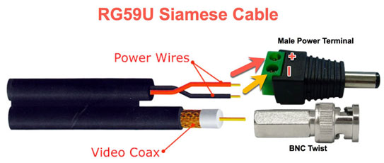 how to connect ends to a siamese coax cable