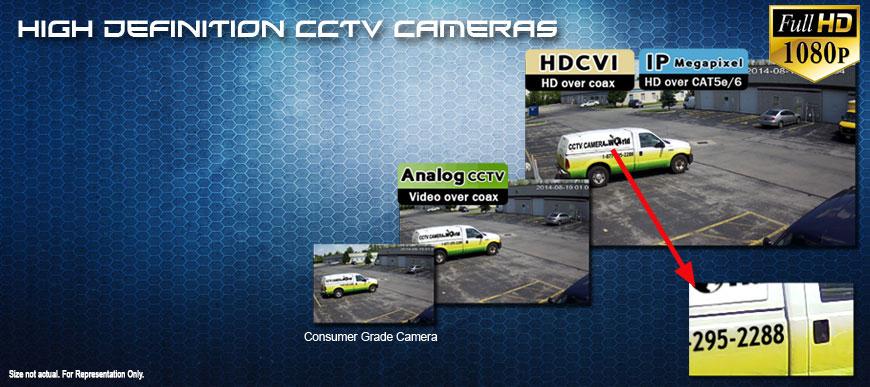 High Definition Security Cameras