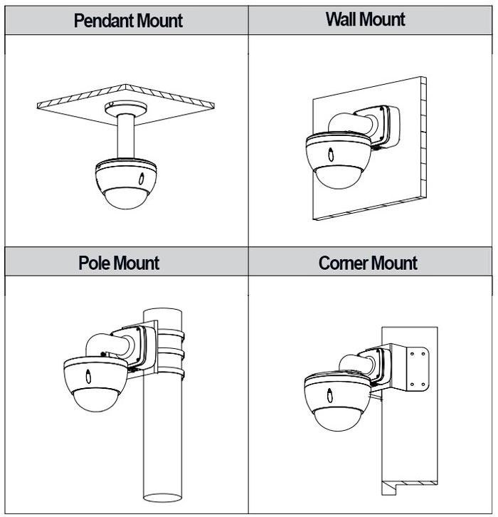 PTZ Mount Options